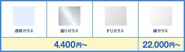 透明ガラス、曇りガラス、すりガラスは4,320円〜。網ガラスは21,600円〜です。