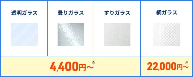 透明、くもり、すりガラスは工賃4,400円から。網ガラスは22,000円から。